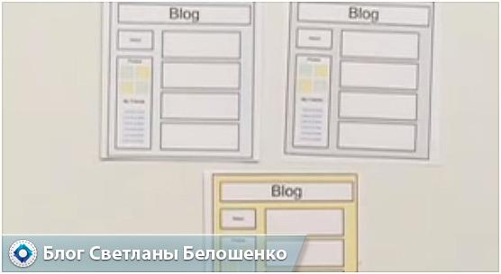 в мире много сайтов и блогов
