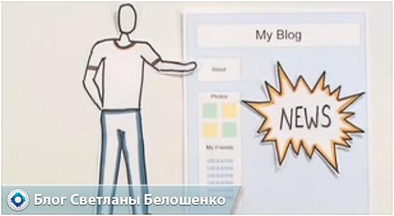 публикация в блог