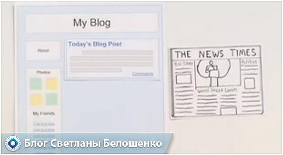 посты, сообщения, записи, статьи в блоге