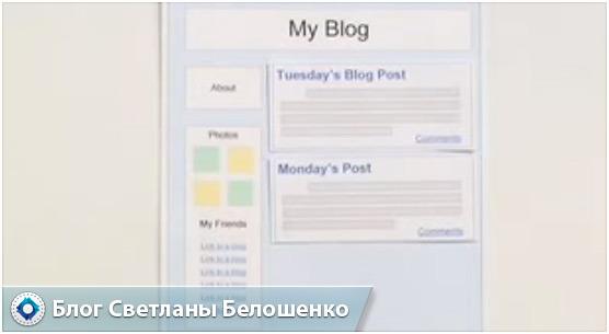 хронологический порядок записей в блоге