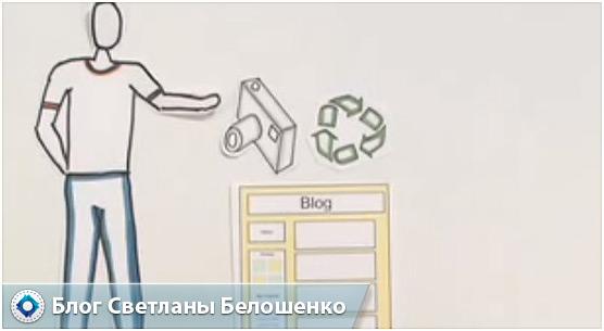 тема блога
