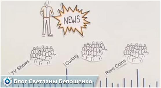 блог и его аудитория