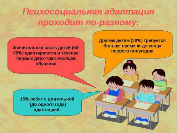 адаптация к школе