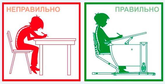 Как сидеть за партой